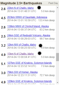 From USGS